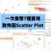 【Tableau教學】7種超實用散佈圖Scatter Plot,加入社團免費下載步驟解析工作簿