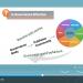 Tableau Server 管理大師分享-必管控的6大面向