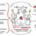 一站式RPA流程評估與管理工具 UiPath Automation Hub